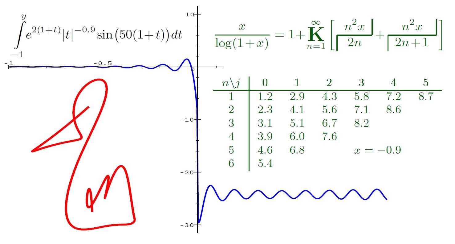 Course Image Analiza numeryczna (L) 2018/19