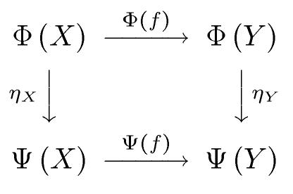 Course Image Teoria kategorii